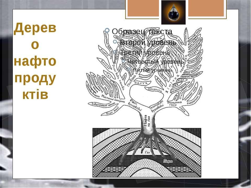 Дерево нафтопродуктів