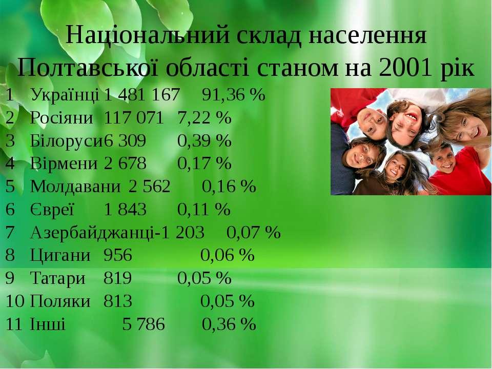 Національний склад населення Полтавської області станом на 2001 рік 1 Українц...