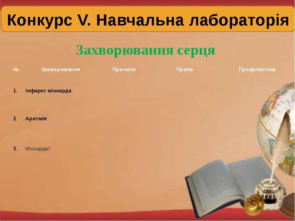 Конкурс V. Навчальна лабораторія Захворювання серця № Захворювання Причини Пр...