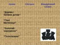 """Казка Спільне Мандрівний сюжет """"Дідова і бабина дочка"""" """"Пані Метелиця"""" """"Золот..."""