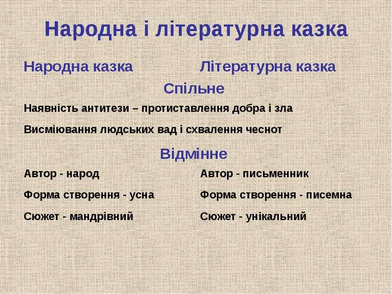 Народна і літературна казка Народна казка Літературна казка Спільне Наявність...