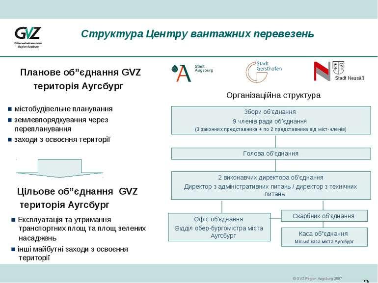 """Структура Центру вантажних перевезень Планове об""""єднання GVZ територія Аугсбу..."""