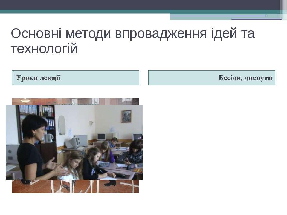 Основні методи впровадження ідей та технологій Уроки лекції Бесіди, диспути