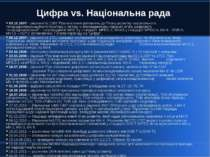 """03.10.2007 – рішення № 1260 """"Про внесення доповнень до Плану розвитку націона..."""