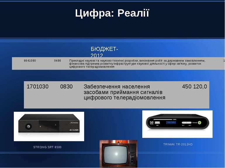 БЮДЖЕТ-2012 Цифра: Реалії STRONG SRT 8500 TRIMAX TR-2012HD 1701030 0830 Забез...