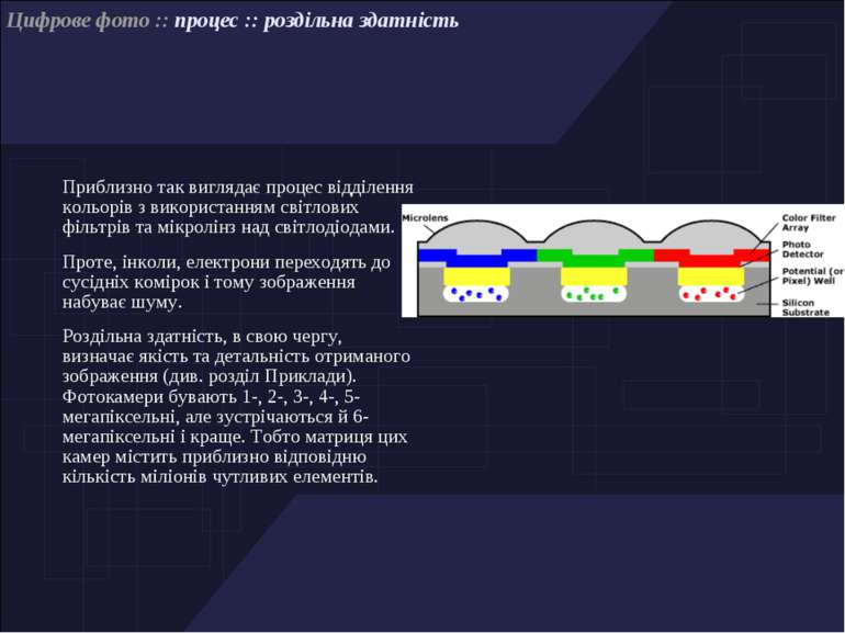 Приблизно так виглядає процес відділення кольорів з використанням світлових ф...