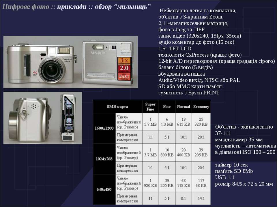 "Цифрове фото :: приклади :: обзор ""мильниць"" Неймовірно легка та компактна, о..."