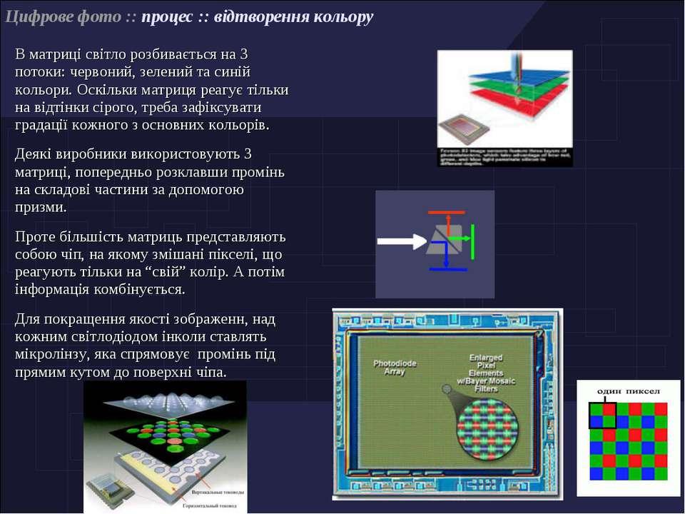В матриці світло розбивається на 3 потоки: червоний, зелений та синій кольори...