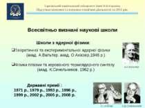 Школи з ядерної фізики: Теоретичної та експериментальної ядерної фізики (акад...