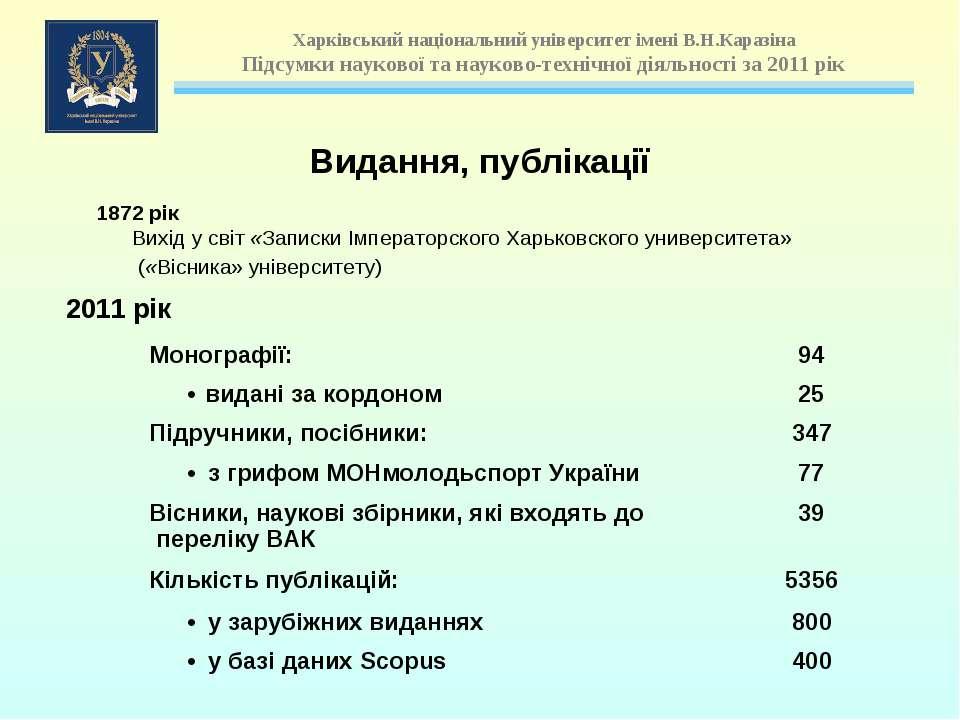 1872 рік Вихід у світ «Записки Імператорского Харьковского университета» («Ві...