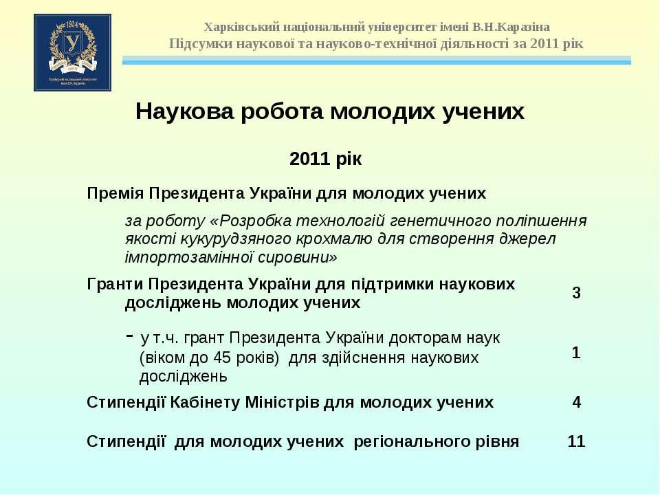 2011 рік Наукова робота молодих учених Премія Президента України для молодих ...
