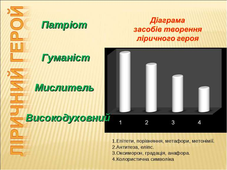 Епітети, порівняння, метафори, метонімії. Антитеза, еліпс. Оксиморон, градаці...