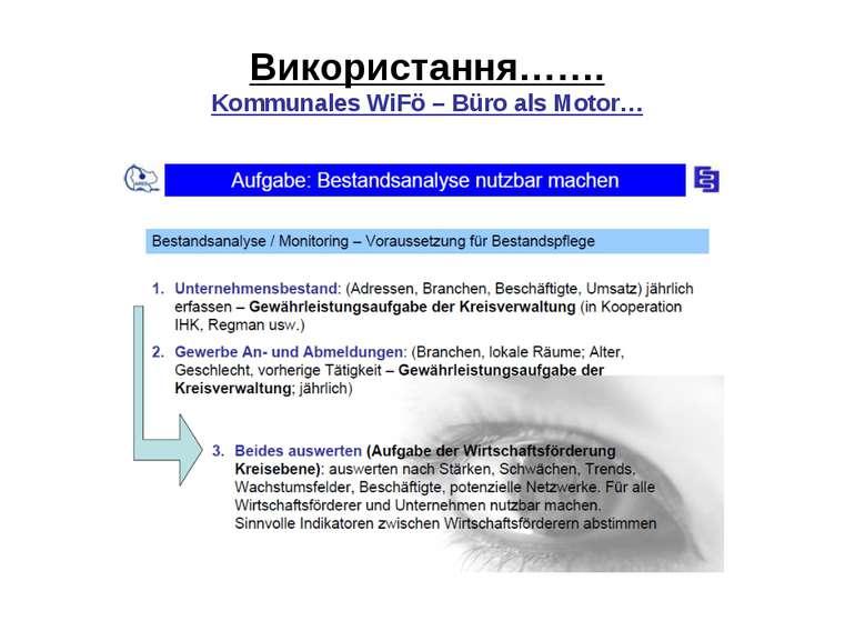 Використання……. Kommunales WiFö – Büro als Motor…
