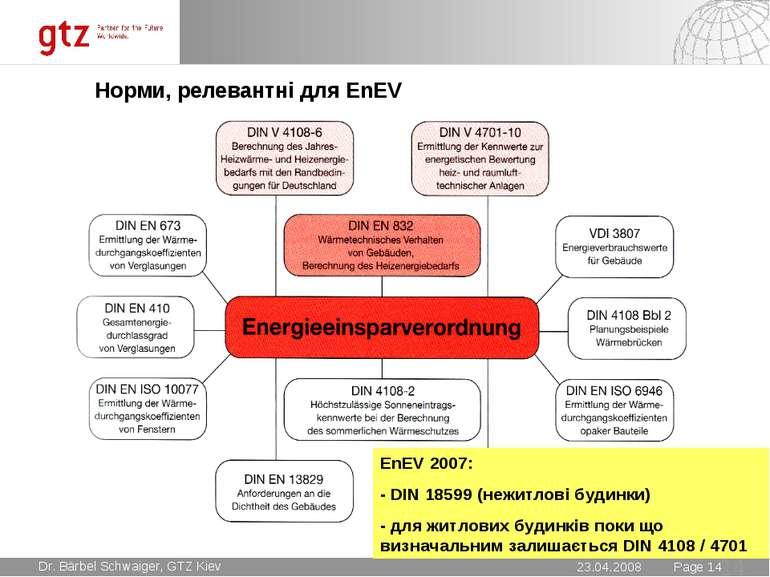 * Норми, релевантні для EnEV EnEV 2007: - DIN 18599 (нежитлові будинки) - для...