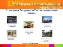 Апартаменти – 1,012 місць Готелі, мотелі -7,694 місць Рекреаційні центри, сан...