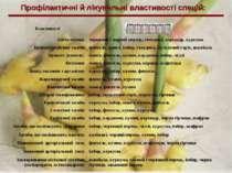 Профілактичні й лікувальні властивості спецій: Властивості Антисептики червон...