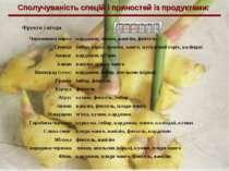 Сполучуваність спецій і пряностей із продуктами: Фрукти і ягоди Черемшина чор...
