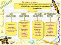 Запровадження засобів нових інформаційних технологій в навчально-виховний про...