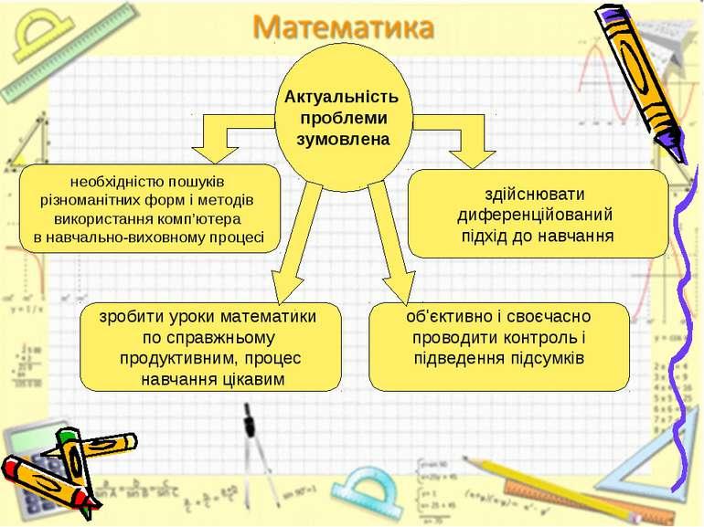 Актуальність проблеми зумовлена необхідністю пошуків різноманітних форм і мет...