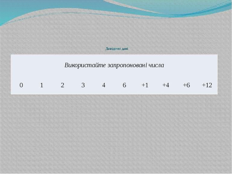 Довідкові дані Використайте запропоновані числа 0 1 2 3 4 6 +1 +4 +6 +12