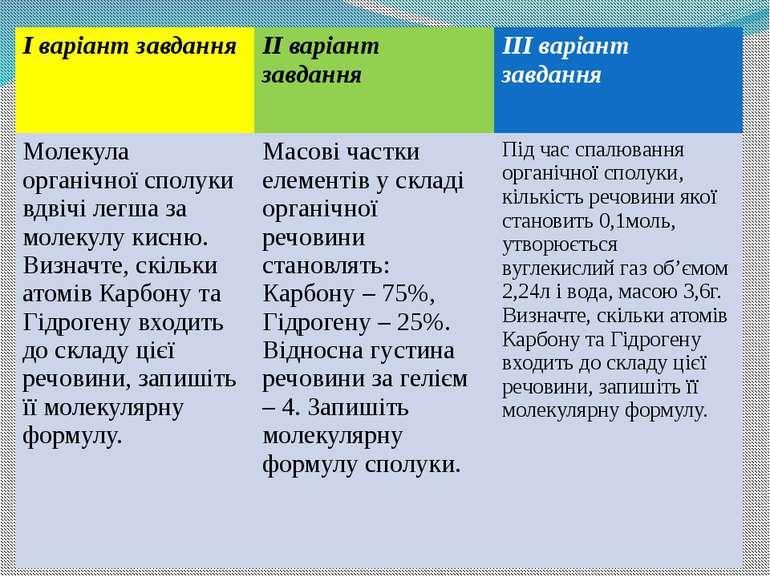 І варіант завдання ІІ варіант завдання ІІІ варіант завдання Молекула органічн...