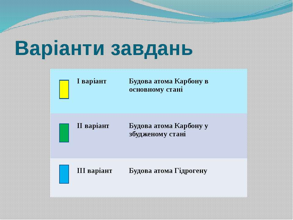 Варіанти завдань Іваріант Будоваатома Карбону в основному стані ІІ варіант Бу...