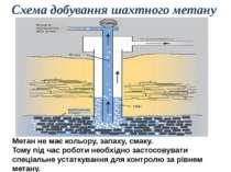 Схема добування шахтного метану Метан не має кольору, запаху, смаку. Тому під...
