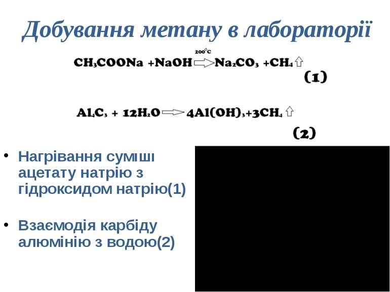 Добування метану в лабораторії Нагрівання суміші ацетату натрію з гідроксидом...