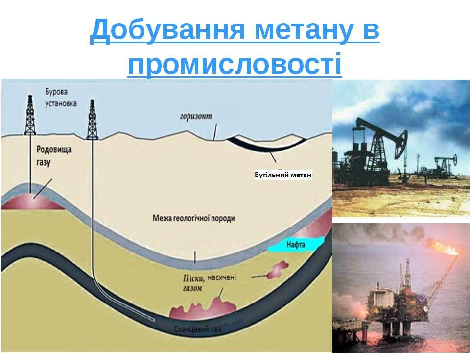 Добування метану в промисловості
