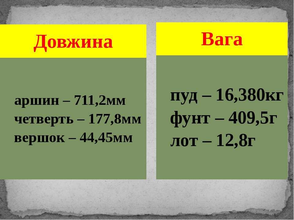 Довжина аршин – 711,2мм четверть – 177,8мм вершок – 44,45мм Вага пуд – 16,380...