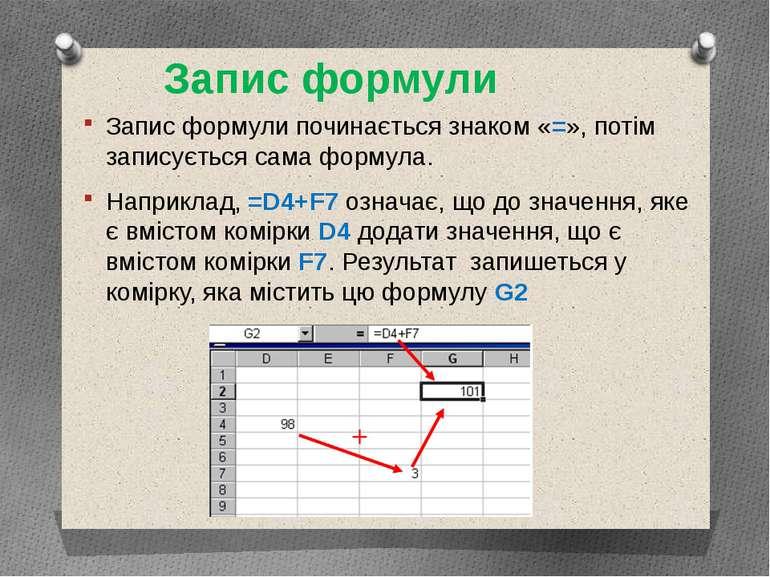 Запис формули починається знаком «=», потім записується сама формула. Наприкл...