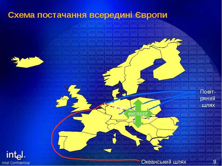 Схема постачання всередині Європи X X Oкеанський шлях Truck Повіт- ряний шлях...