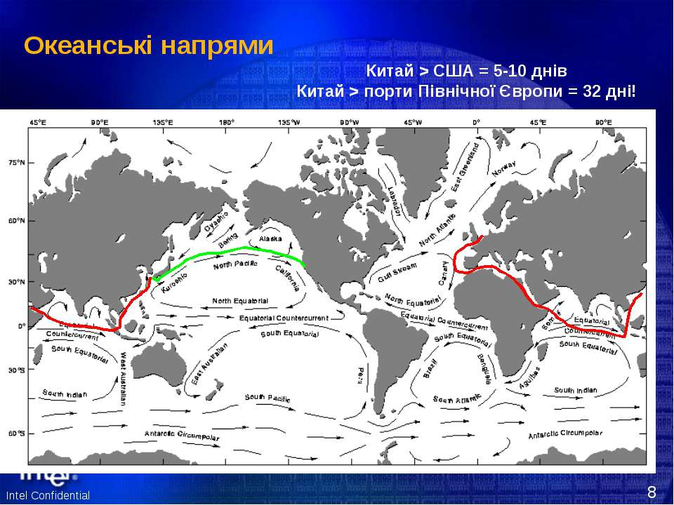 Океанські напрями Китай > США = 5-10 днів Китай > порти Північної Європи = 32...