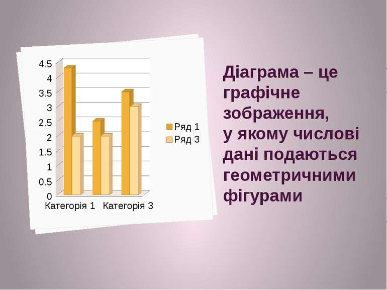 Діаграма – це графічне зображення, у якому числові дані подаються геометрични...