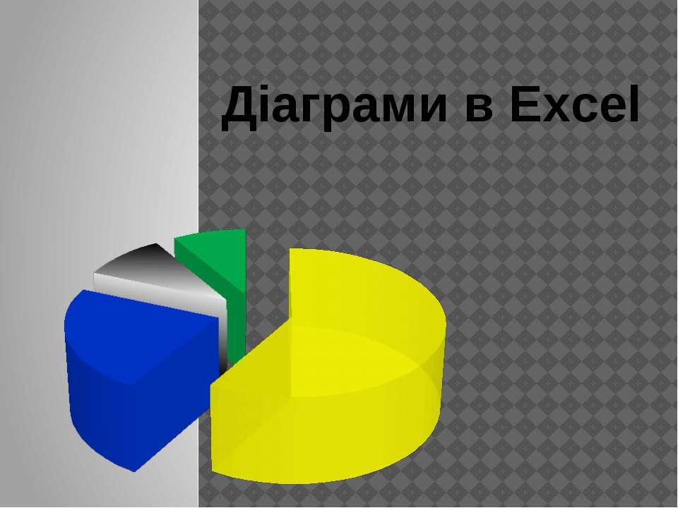Діаграми в Excel