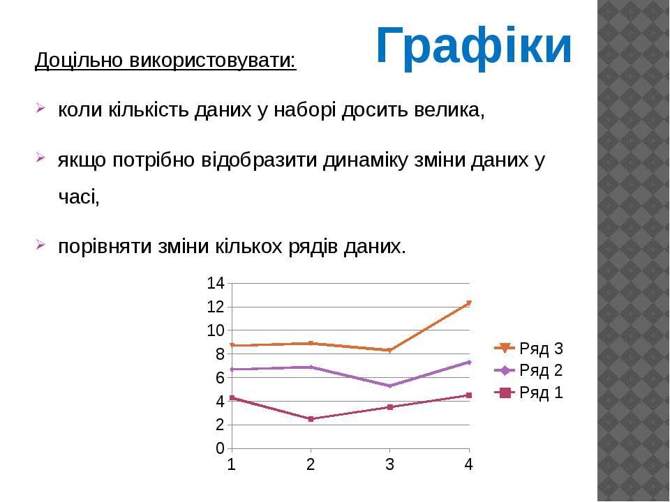 Доцільно використовувати: коли кількість даних у наборі досить велика, якщо п...
