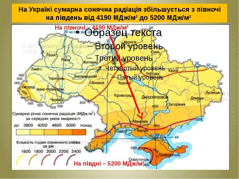 На Україні сумарна сонячна радіація збільшується з півночі на південь від 419...