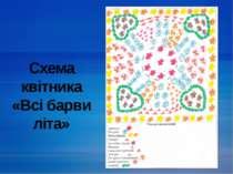 Схема квітника «Всі барви літа»