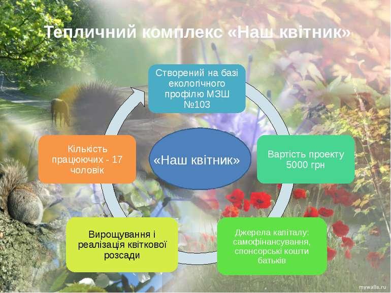 Тепличний комплекс «Наш квітник» «Наш квітник»