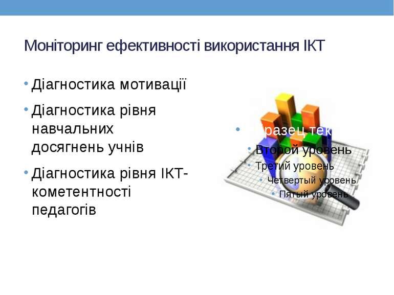 Моніторинг ефективності використання ІКТ Діагностика мотивації Діагностика рі...
