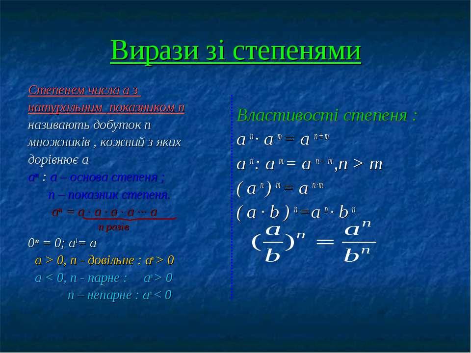 Вирази зі степенями Степенем числа а з натуральним показником n називають доб...