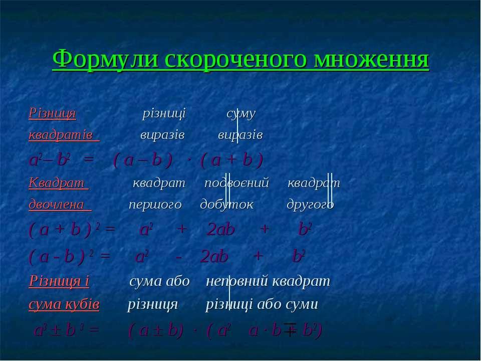 Формули скороченого множення Різниця різниці суму квадратів виразів виразів a...
