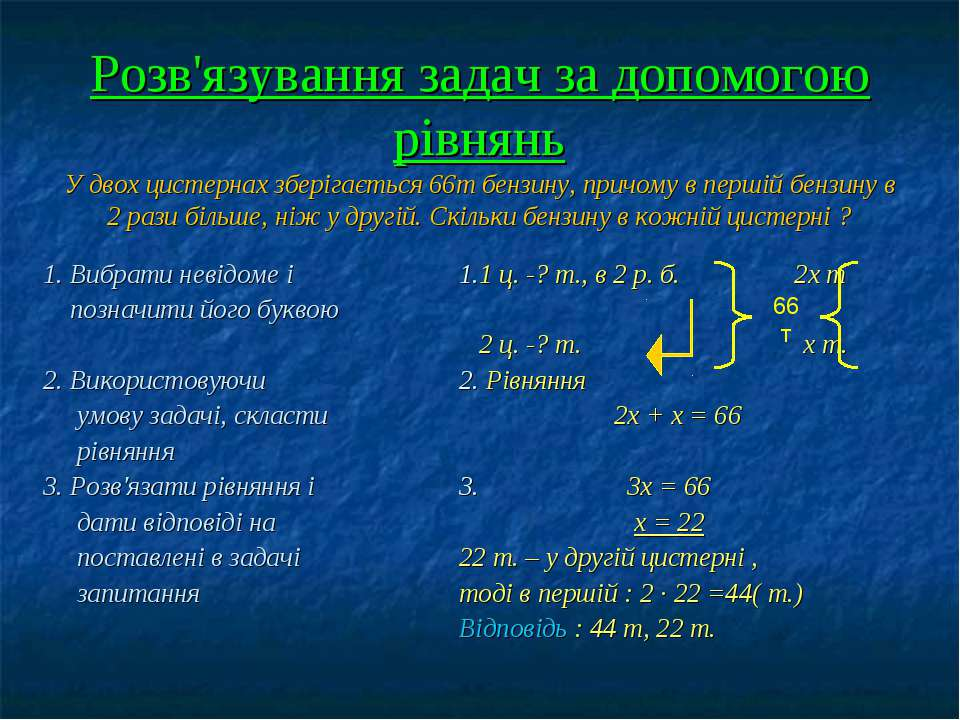 Розв'язування задач за допомогою рівнянь У двох цистернах зберігається 66т бе...