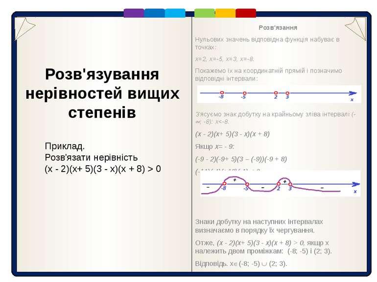 Розв'язання Нульових значень відповідна функція набуває в точках: х=2, х=-5, ...