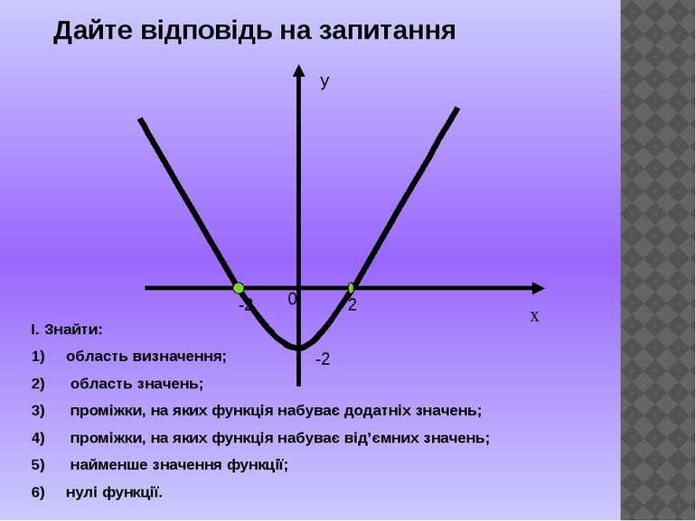 х у 0 -2 2 -2 І. Знайти: область визначення; область значень; проміжки, на як...