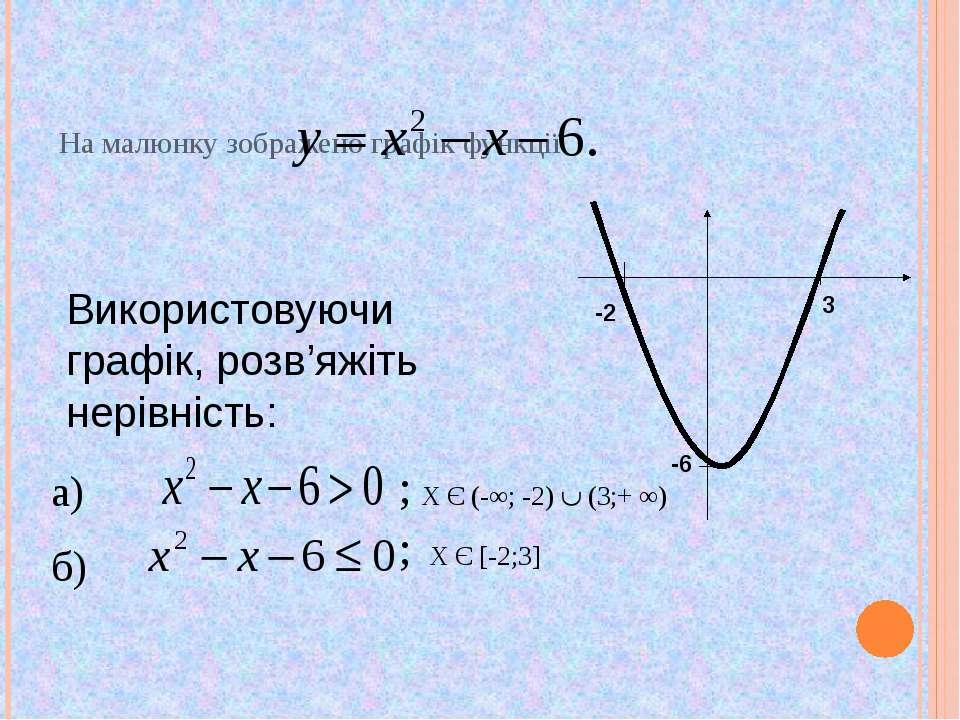 На малюнку зображено графік функції Використовуючи графік, розв'яжіть нерівні...