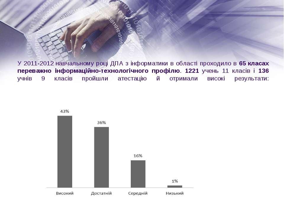 У 2011-2012навчальному році ДПА з інформатики в області проходило в 65класа...