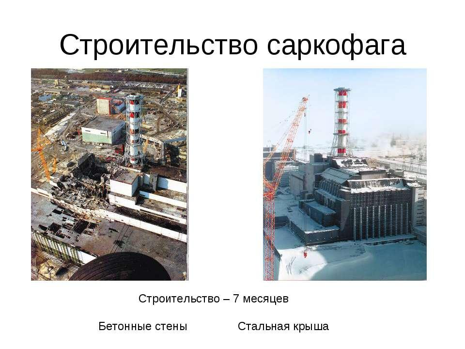 Строительство саркофага Строительство – 7 месяцев Бетонные стены Стальная крыша