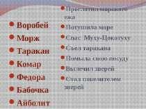 Воробей Морж Таракан Комар Федора Бабочка Айболит Проглотил морского ежа Поту...