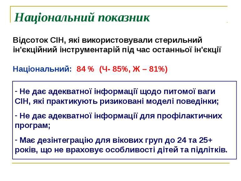 Національний показник Відсоток СІН, які використовували стерильний ін'єкційни...